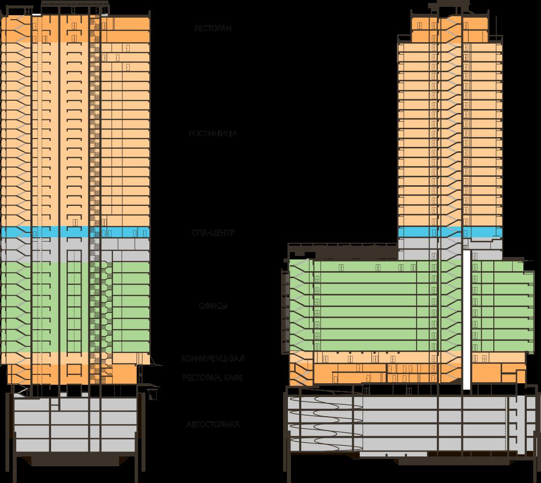 План этажей МФК Новион